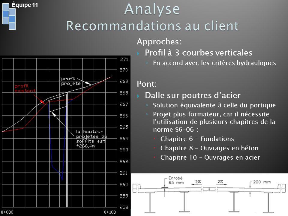 Équipe 11 Approches: Profil à 3 courbes verticales En accord avec les critères hydrauliques Pont: Dalle sur poutres dacier Solution équivalente à cell