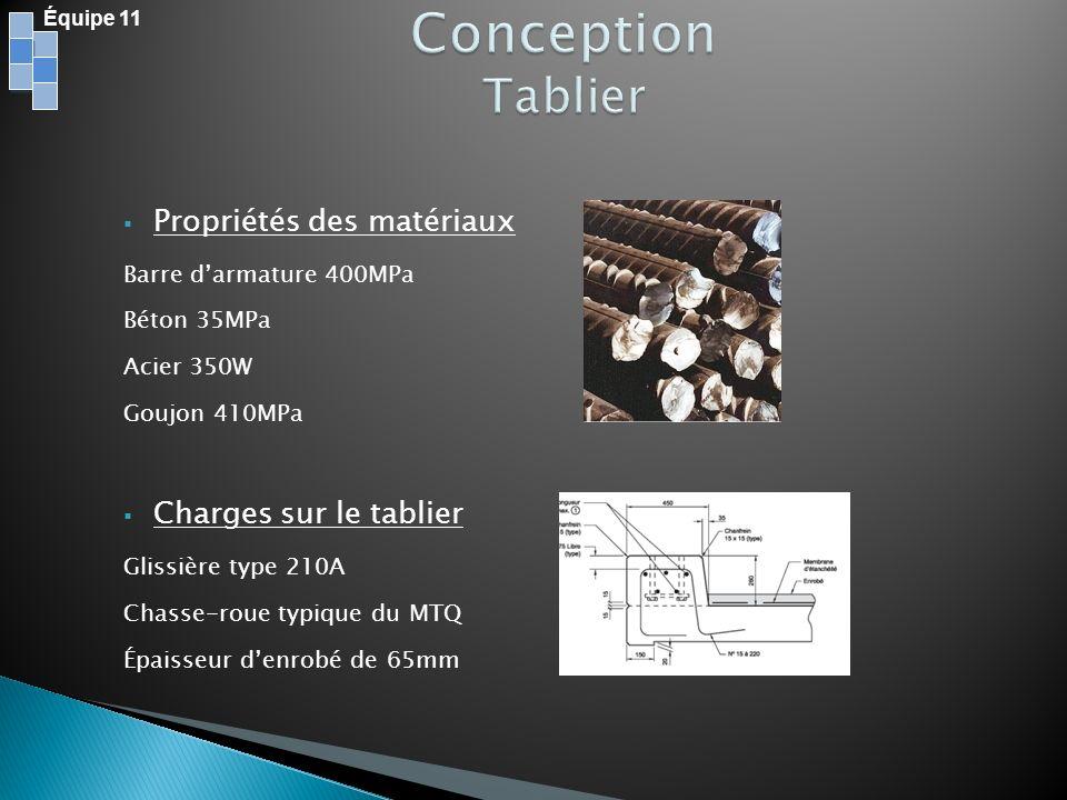 Propriétés des matériaux Barre darmature 400MPa Béton 35MPa Acier 350W Goujon 410MPa Charges sur le tablier Glissière type 210A Chasse-roue typique du