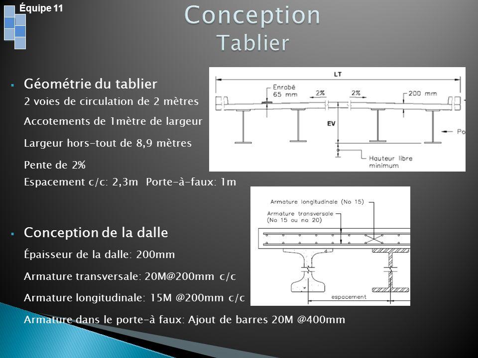 Géométrie du tablier 2 voies de circulation de 2 mètres Accotements de 1mètre de largeur Largeur hors-tout de 8,9 mètres Pente de 2% Espacement c/c: 2