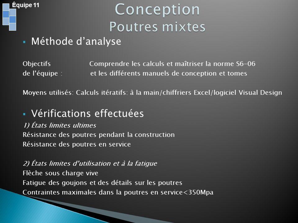 Méthode danalyse Objectifs Comprendre les calculs et maîtriser la norme S6-06 de léquipe : et les différents manuels de conception et tomes Moyens uti