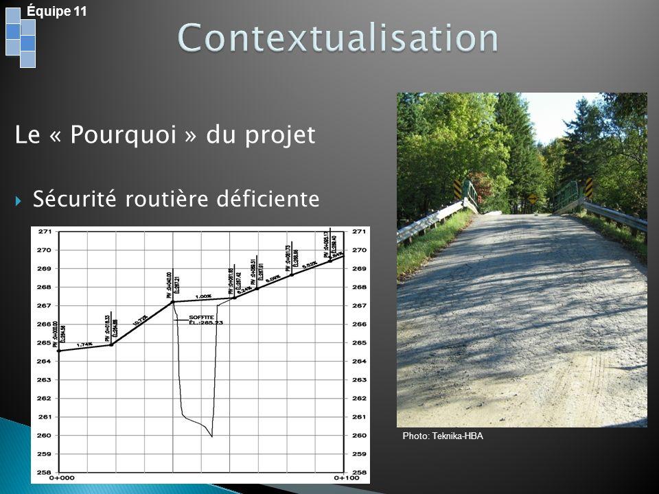 Équipe 11 Le « Pourquoi » du projet Sécurité routière déficiente Photo: Teknika-HBA