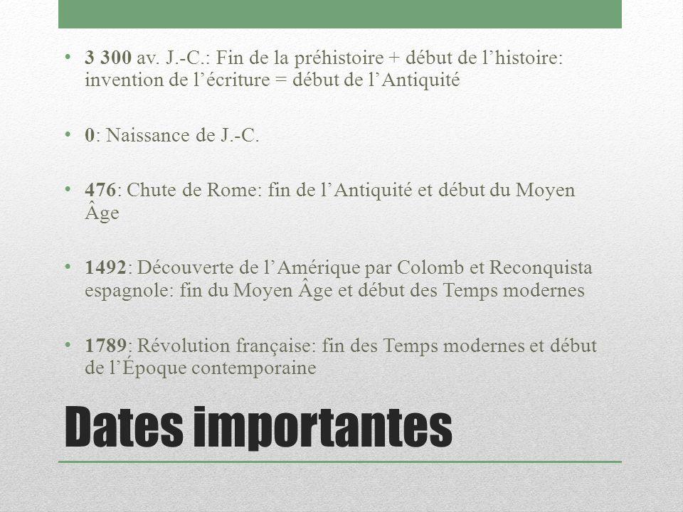 Dates importantes 3 300 av. J.-C.: Fin de la préhistoire + début de lhistoire: invention de lécriture = début de lAntiquité 0: Naissance de J.-C. 476: