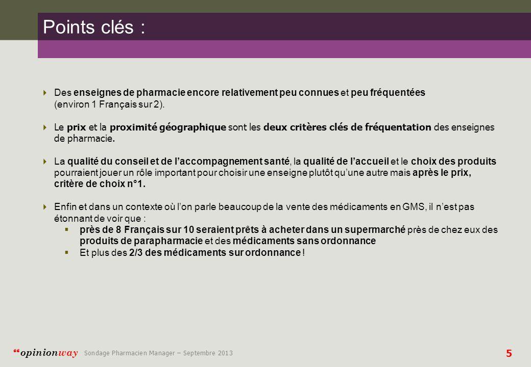 5 opinionway Sondage Pharmacien Manager – Septembre 2013 Points clés : Des enseignes de pharmacie encore relativement peu connues et peu fréquentées (environ 1 Français sur 2).