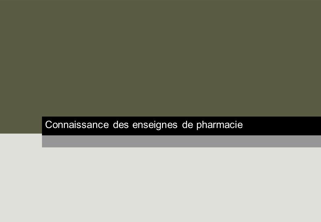 Connaissance des enseignes de pharmacie