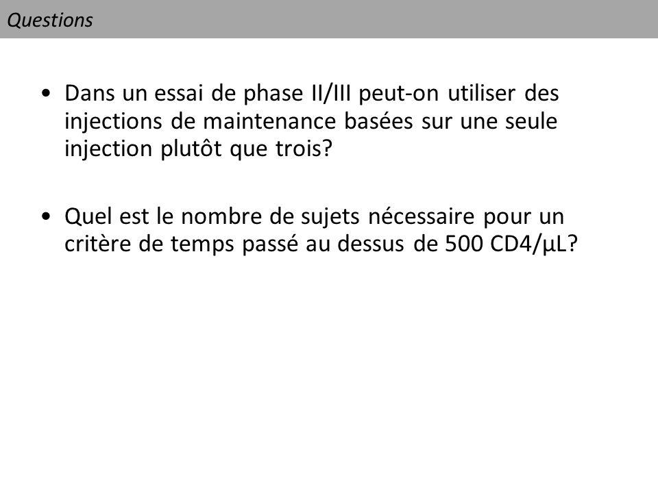 Questions Dans un essai de phase II/III peut-on utiliser des injections de maintenance basées sur une seule injection plutôt que trois? Quel est le no