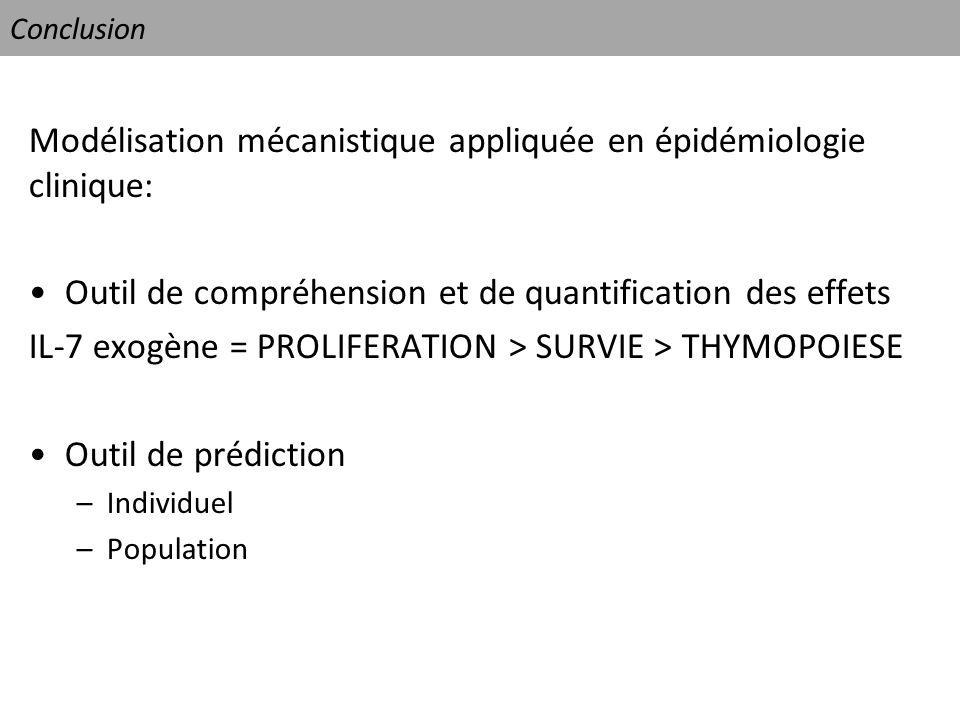 Conclusion Modélisation mécanistique appliquée en épidémiologie clinique: Outil de compréhension et de quantification des effets IL-7 exogène = PROLIF