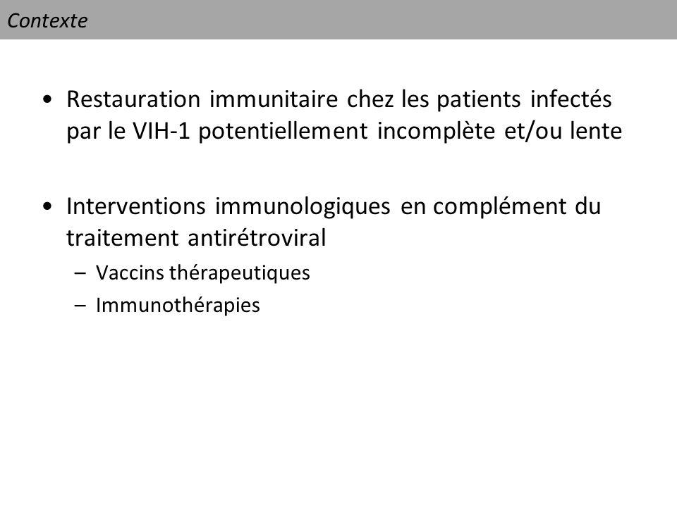 Contexte Restauration immunitaire chez les patients infectés par le VIH-1 potentiellement incomplète et/ou lente Interventions immunologiques en compl