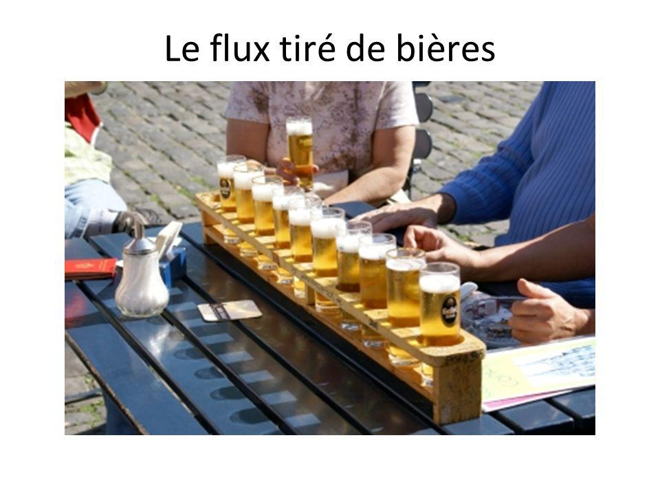 Le flux tiré de bières