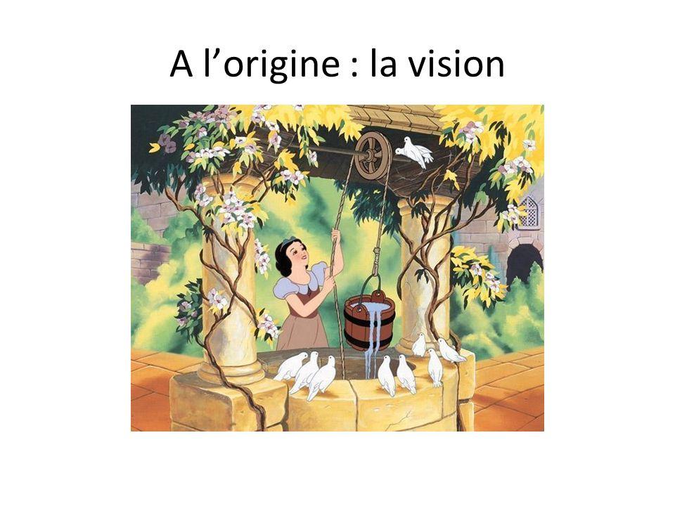 A lorigine : la vision