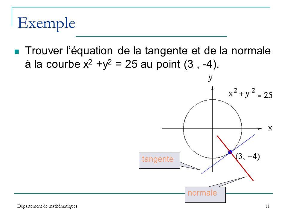 Département de mathématiques11 Exemple Trouver léquation de la tangente et de la normale à la courbe x 2 +y 2 = 25 au point (3, -4). tangente normale