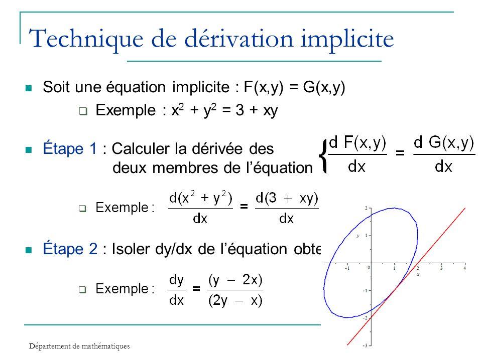 Département de mathématiques9 Technique de dérivation implicite Soit une équation implicite : F(x,y) = G(x,y) Exemple : x 2 + y 2 = 3 + xy Étape 1 : C