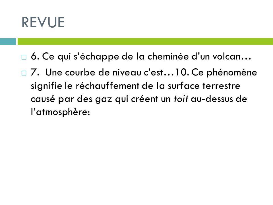 REVUE 6. Ce qui séchappe de la cheminée dun volcan… 7. Une courbe de niveau cest…10. Ce phénomène signifie le réchauffement de la surface terrestre ca