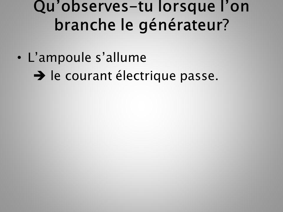 Lampoule sallume le courant électrique passe.