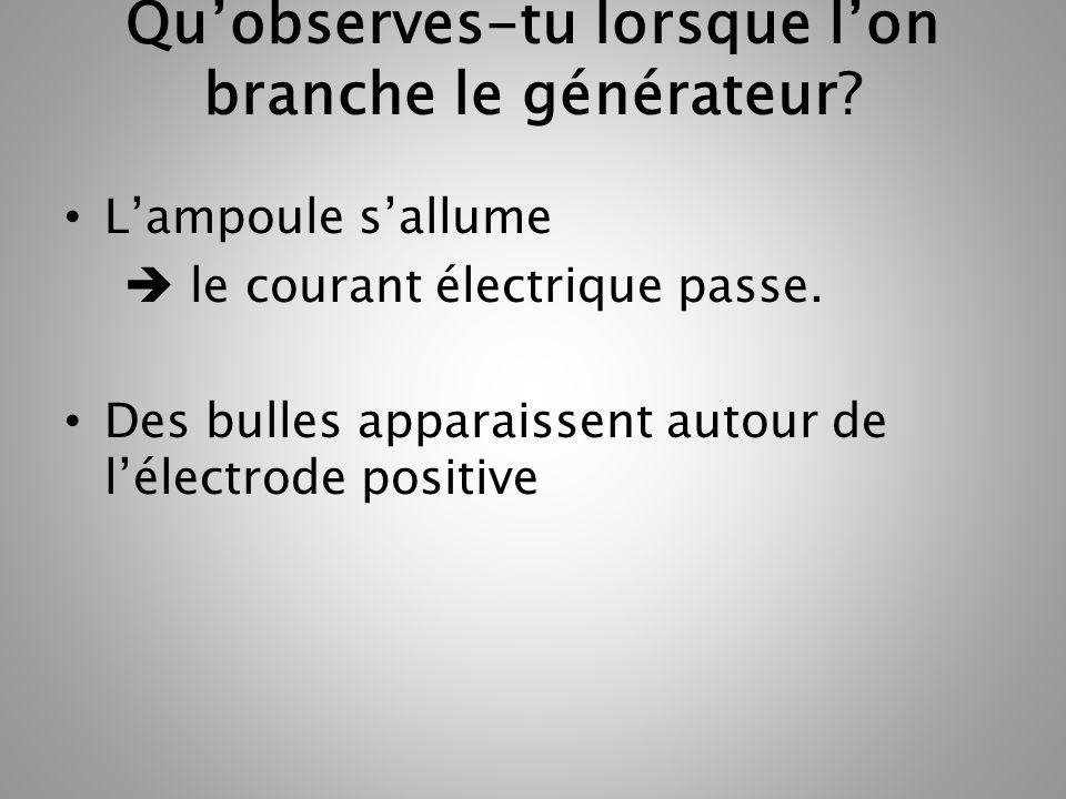Quobserves-tu lorsque lon branche le générateur? Lampoule sallume le courant électrique passe. Des bulles apparaissent autour de lélectrode positive