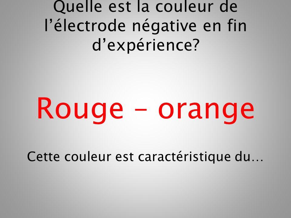 Rouge – orange Cette couleur est caractéristique du…