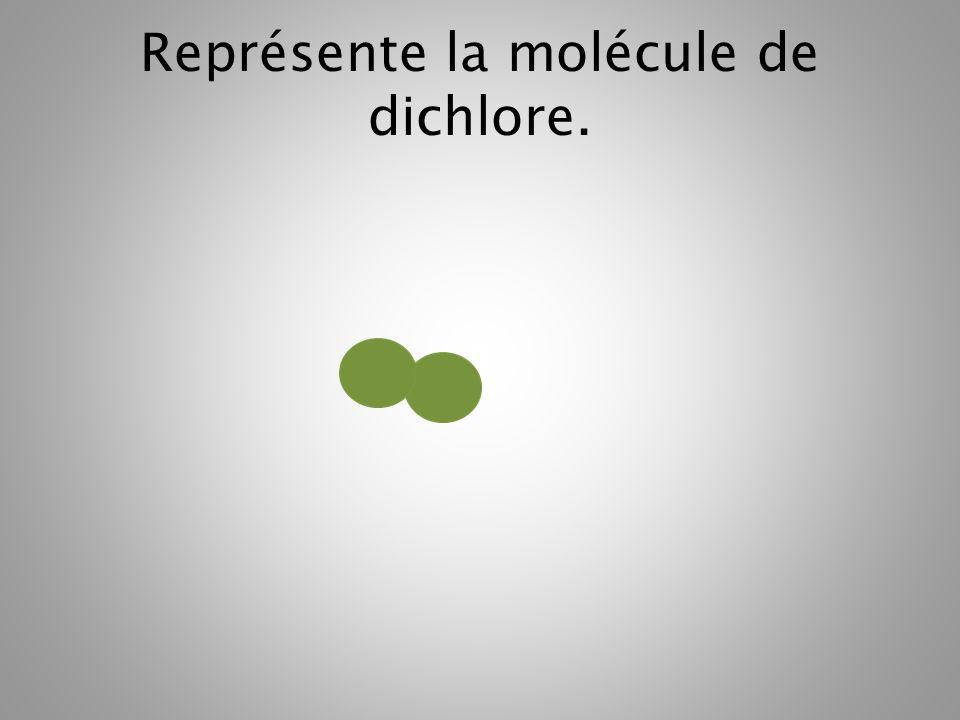 Représente la molécule de dichlore.