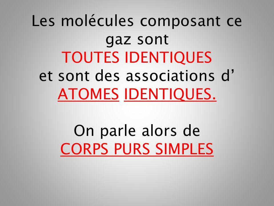 Les molécules composant ce gaz sont TOUTES IDENTIQUES et sont des associations d ATOMES IDENTIQUES. On parle alors de CORPS PURS SIMPLES