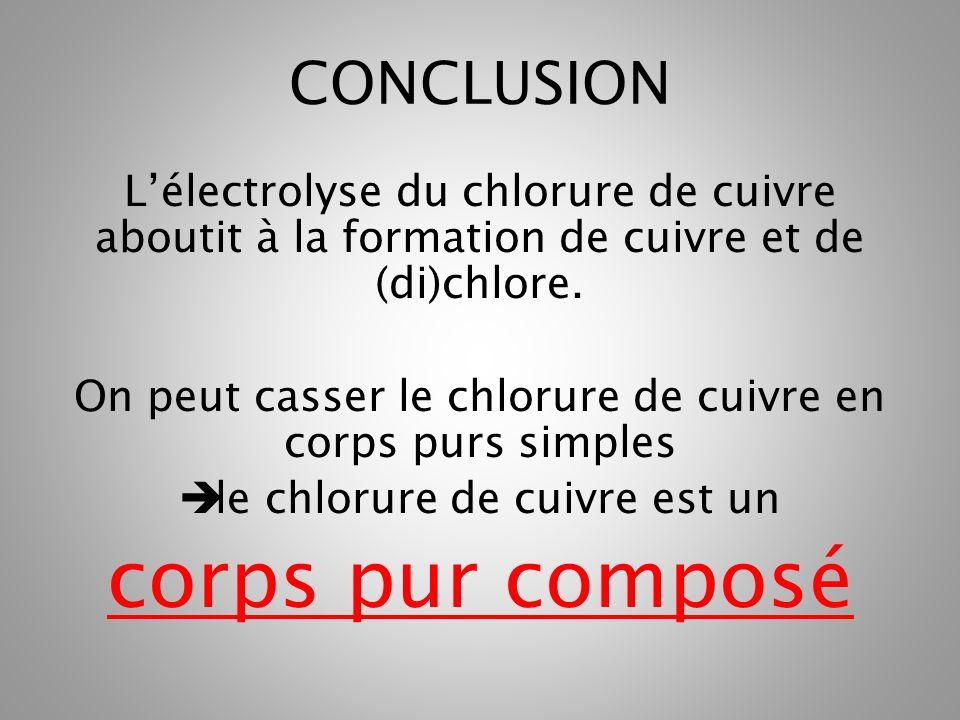 CONCLUSION Lélectrolyse du chlorure de cuivre aboutit à la formation de cuivre et de (di)chlore. On peut casser le chlorure de cuivre en corps purs si