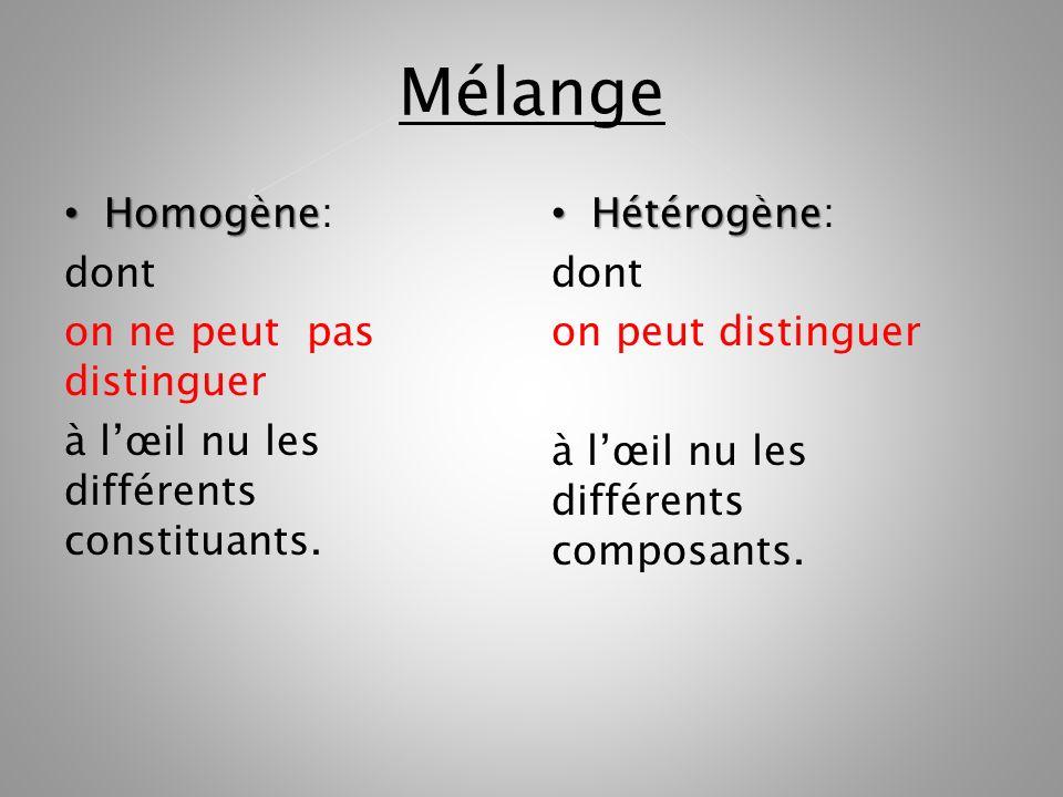 Mélange Homogène Homogène: dont on ne peut pas distinguer à lœil nu les différents constituants. Hétérogène Hétérogène: dont on peut distinguer à lœil