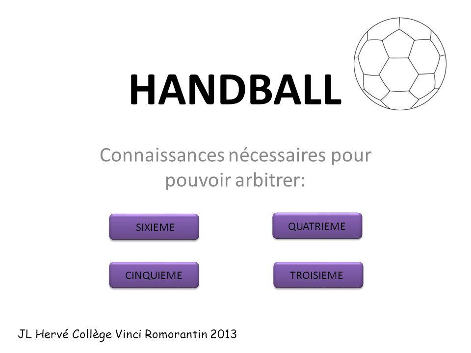 HANDBALL Connaissances nécessaires pour pouvoir arbitrer: SIXIEME CINQUIEME QUATRIEME TROISIEME JL Hervé Collège Vinci Romorantin 2013