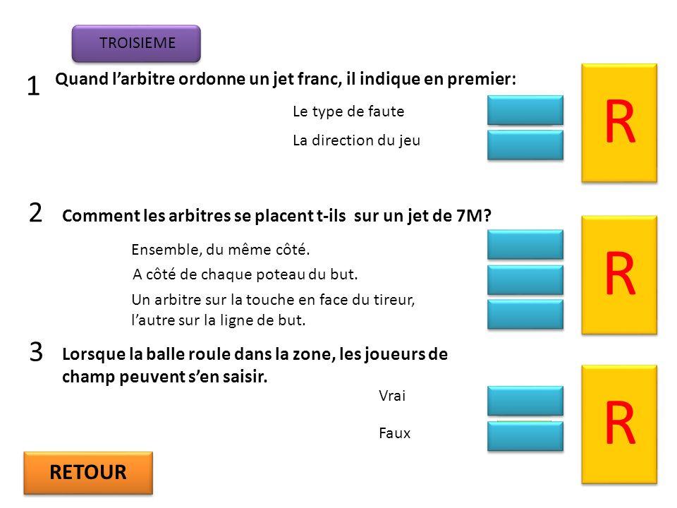 TROISIEME RETOUR 1 3 2 Quand larbitre ordonne un jet franc, il indique en premier: Le type de faute La direction du jeu R Comment les arbitres se placent t-ils sur un jet de 7M.