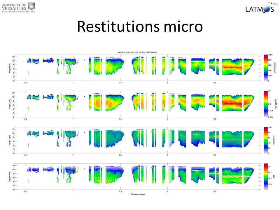Restitutions micro