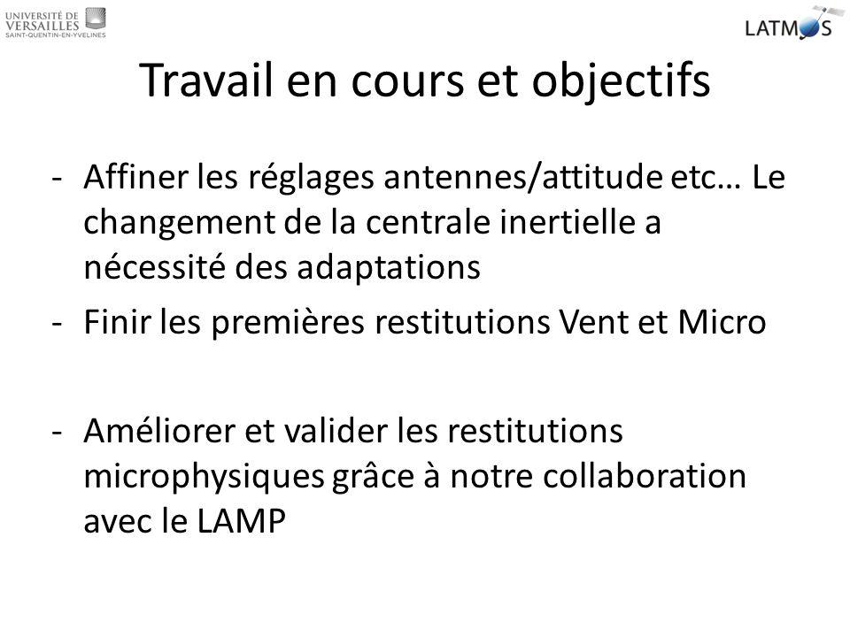 Travail en cours et objectifs -Affiner les réglages antennes/attitude etc… Le changement de la centrale inertielle a nécessité des adaptations -Finir