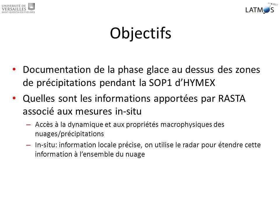 Objectifs Documentation de la phase glace au dessus des zones de précipitations pendant la SOP1 dHYMEX Quelles sont les informations apportées par RAS