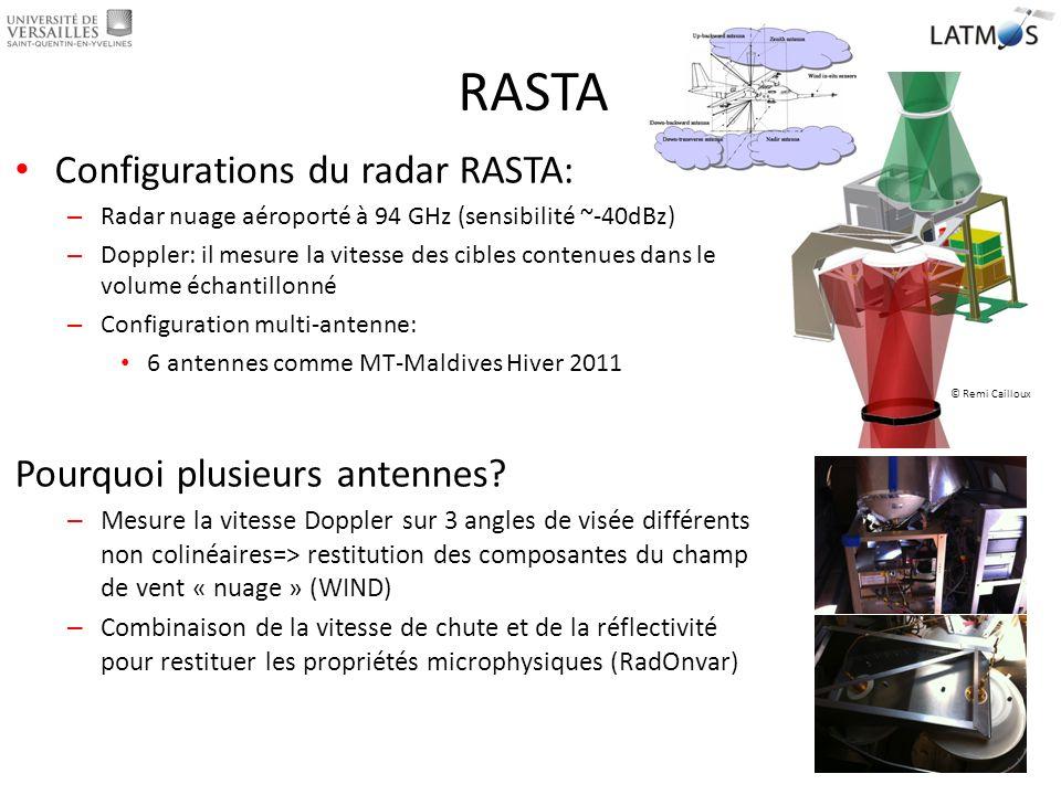 RASTA Configurations du radar RASTA: – Radar nuage aéroporté à 94 GHz (sensibilité ~-40dBz) – Doppler: il mesure la vitesse des cibles contenues dans