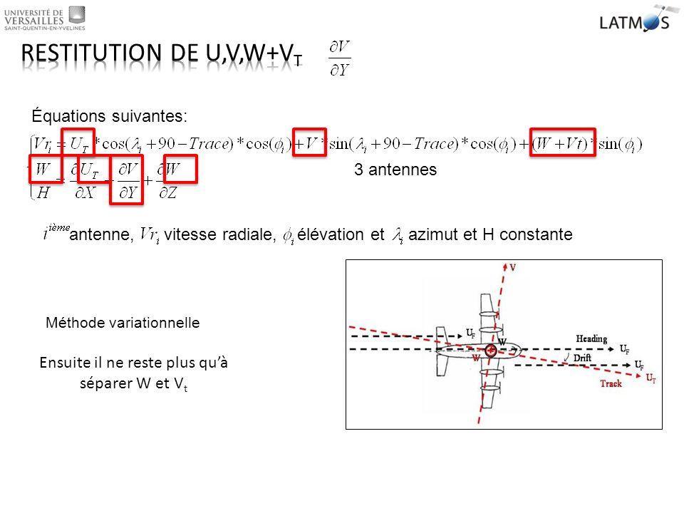 Principe de la méthode dinversion Microphysique RadOnvar =>Approche variationnelle – Paramètres dentrée: Z, V t (WIRE) – Paramètres restitués: D m, N 0 * (IWC-r e -N t -Mass) – Apriori: lien entre N 0 * -D m les LUTs: Collaboration Heymsfield & LAMP Prise en compte de la densité de lair pour le calcul de Vt α=-0.5669*ρ air +1.5577 Le modèle microphysique sera amélioré avec les restitutions microphysique in-situ du LAMP dans un second temps