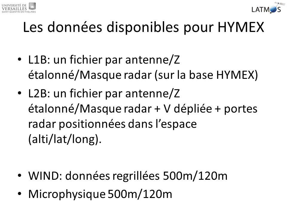 Les données disponibles pour HYMEX L1B: un fichier par antenne/Z étalonné/Masque radar (sur la base HYMEX) L2B: un fichier par antenne/Z étalonné/Masq