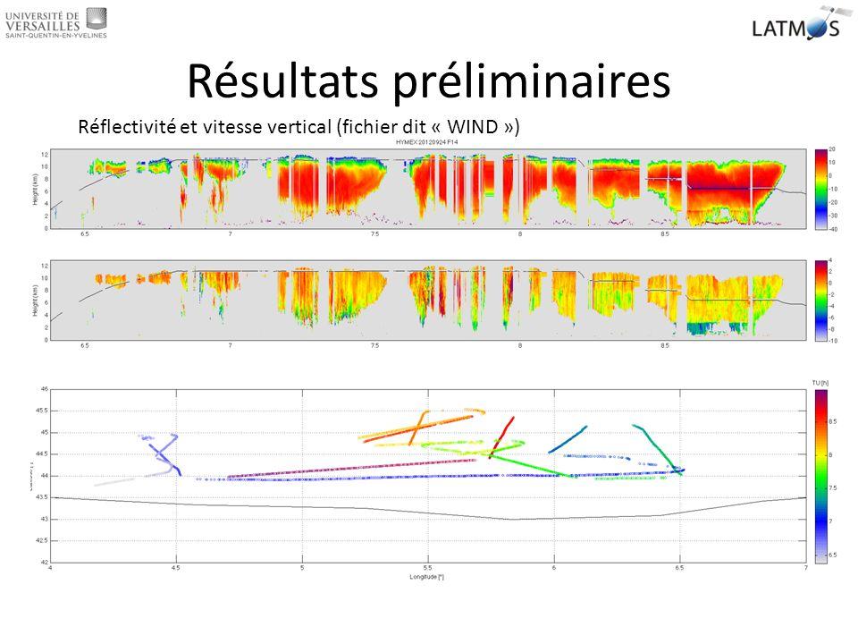 Résultats préliminaires Réflectivité et vitesse vertical (fichier dit « WIND »)