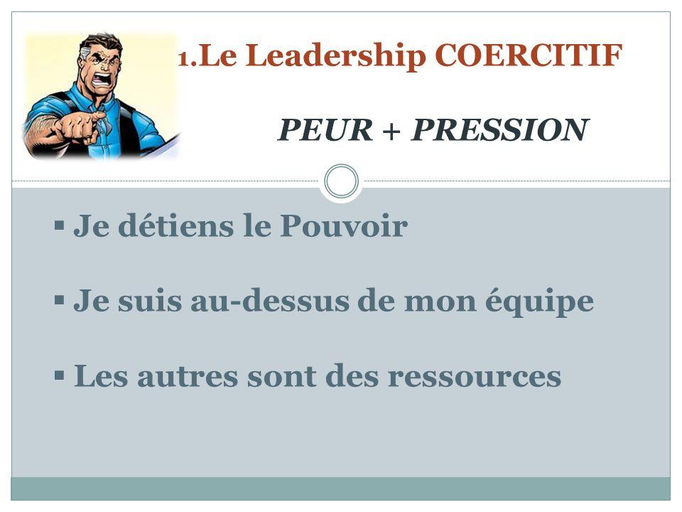 1. Le Leadership COERCITIF PEUR + PRESSION Je détiens le Pouvoir Je suis au-dessus de mon équipe Les autres sont des ressources