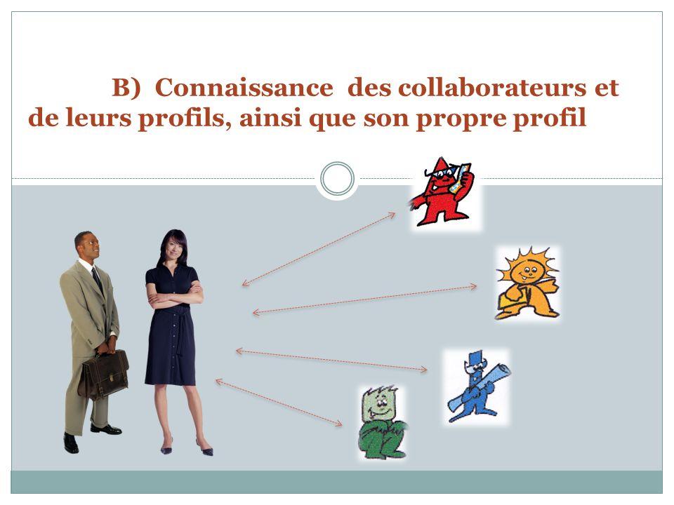 B) Connaissance des collaborateurs et de leurs profils, ainsi que son propre profil