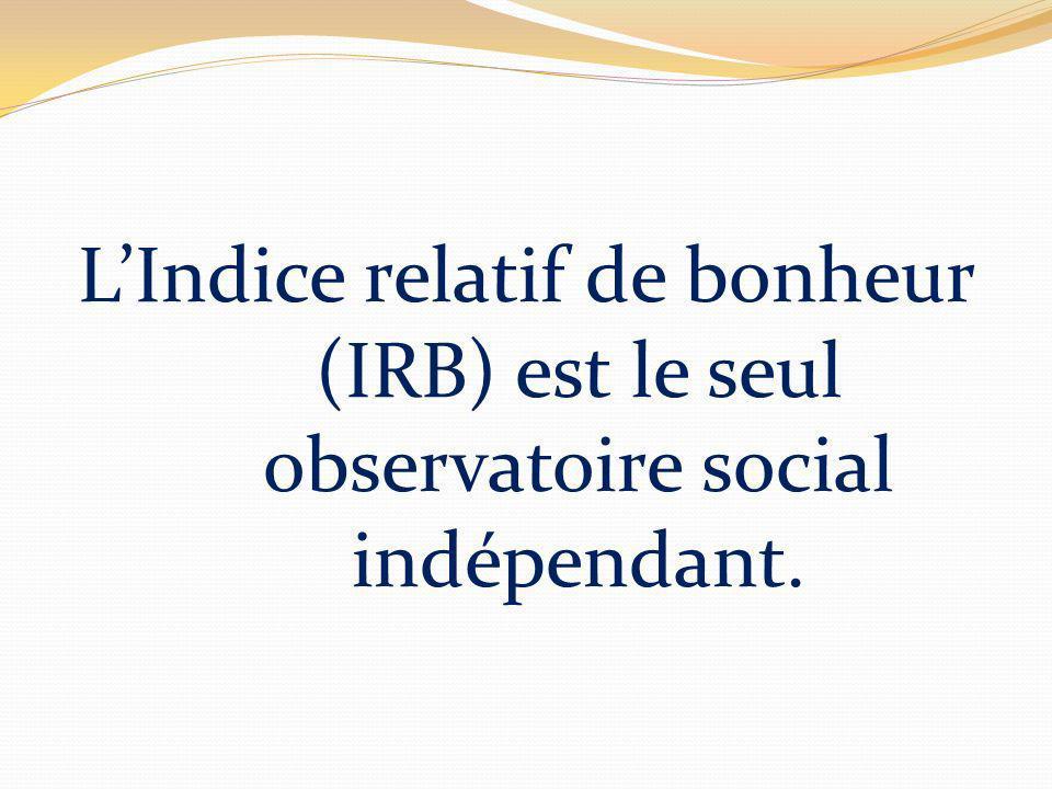LIndice relatif de bonheur (IRB) est le seul observatoire social indépendant.