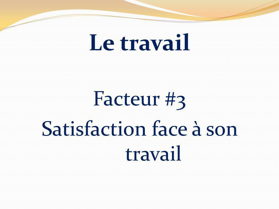 Le travail Facteur #3 Satisfaction face à son travail