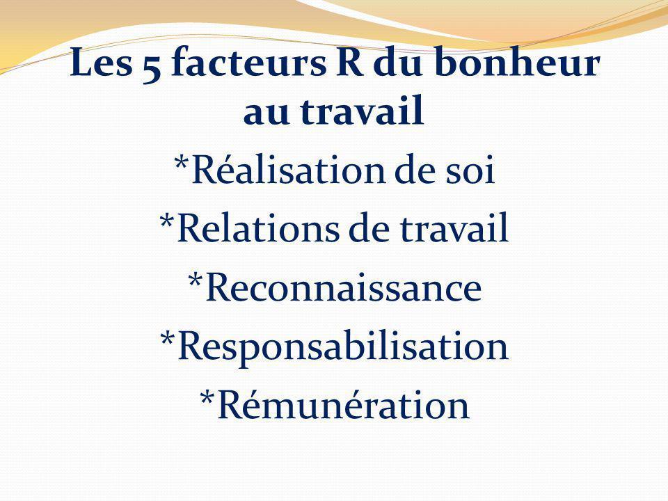 Les 5 facteurs R du bonheur au travail *Réalisation de soi *Relations de travail *Reconnaissance *Responsabilisation *Rémunération