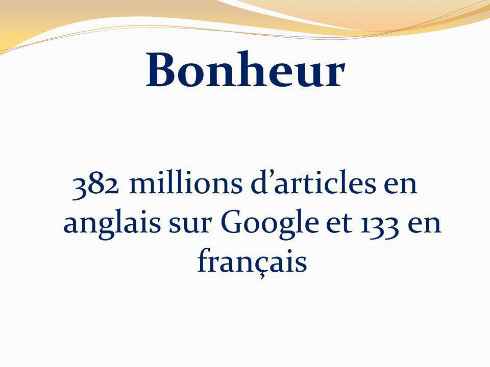 Bonheur 382 millions darticles en anglais sur Google et 133 en français