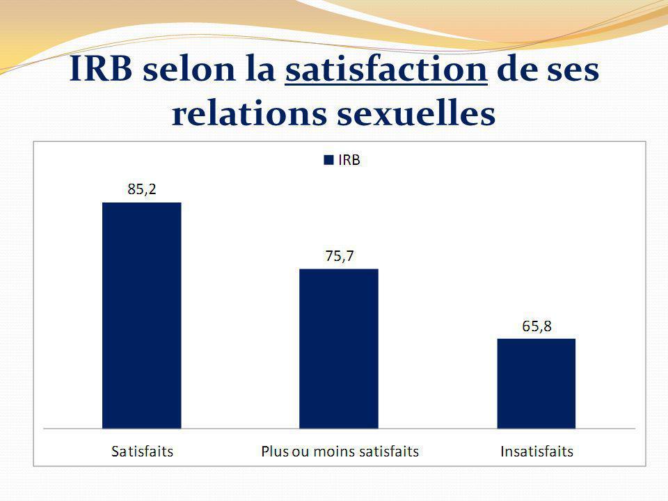 IRB selon la satisfaction de ses relations sexuelles