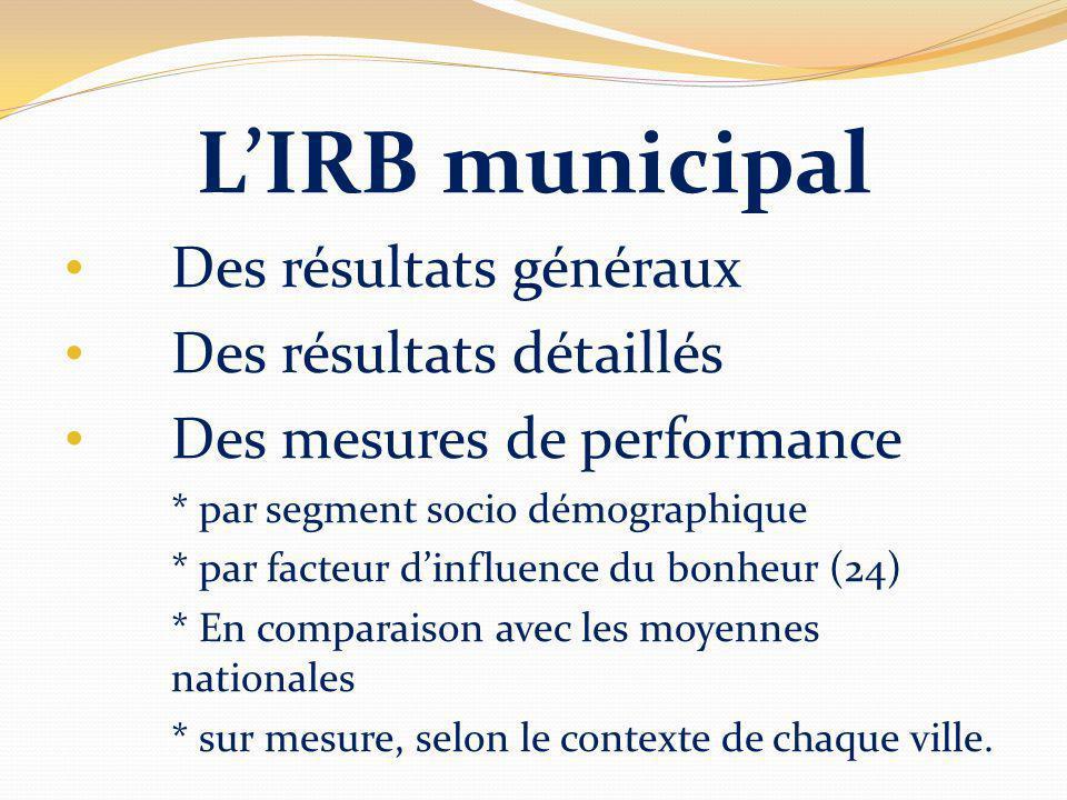 LIRB municipal Des résultats généraux Des résultats détaillés Des mesures de performance * par segment socio démographique * par facteur dinfluence du