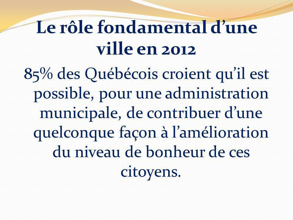 Le rôle fondamental dune ville en 2012 85% des Québécois croient quil est possible, pour une administration municipale, de contribuer dune quelconque façon à lamélioration du niveau de bonheur de ces citoyens.