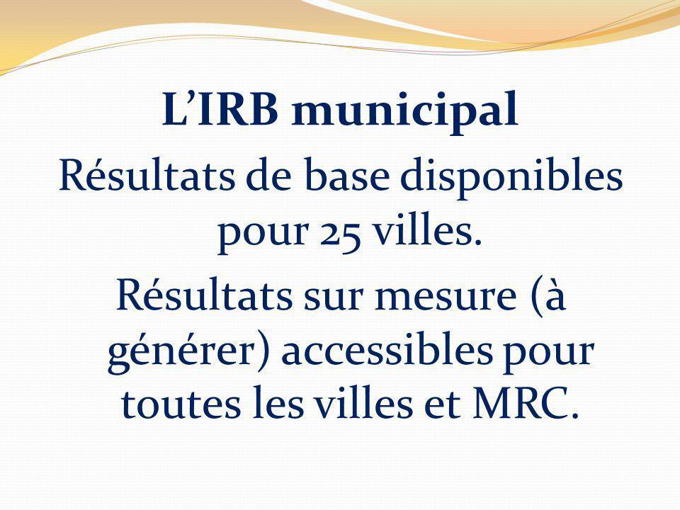 LIRB municipal Résultats de base disponibles pour 25 villes. Résultats sur mesure (à générer) accessibles pour toutes les villes et MRC.