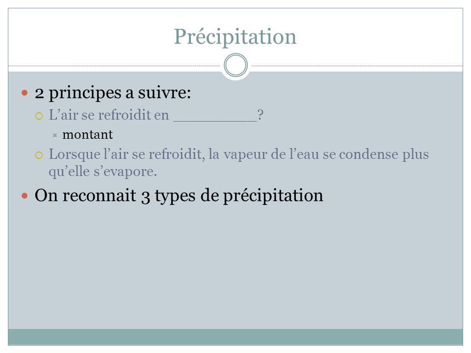 2 principes a suivre: Lair se refroidit en _________.
