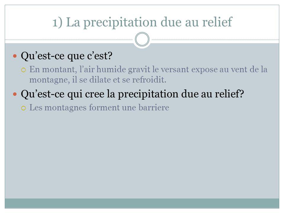 1) La precipitation due au relief Quest-ce que cest.