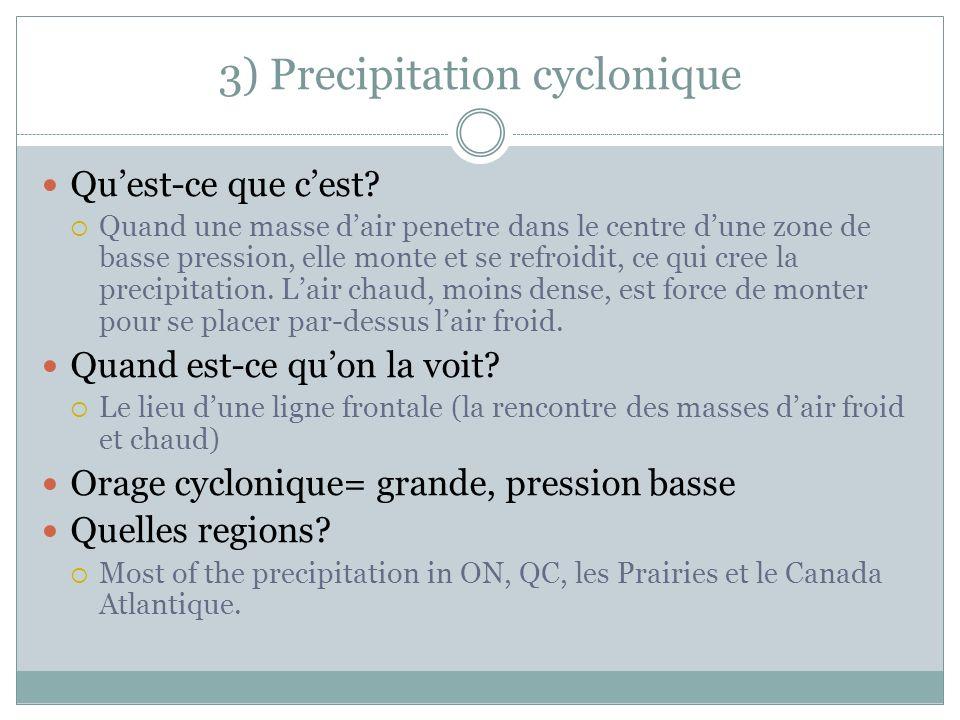 3) Precipitation cyclonique Quest-ce que cest.