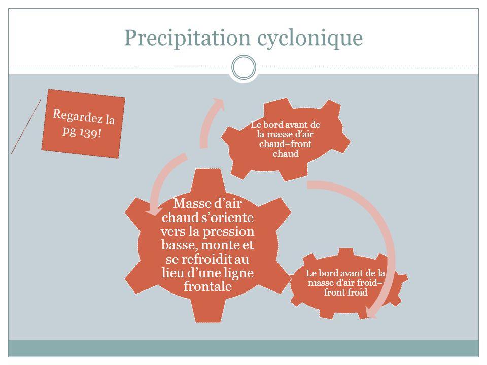 Precipitation cyclonique Regardez la pg 139!