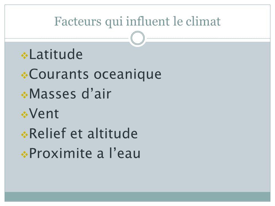 Facteurs qui influent le climat Latitude Courants oceanique Masses dair Vent Relief et altitude Proximite a leau