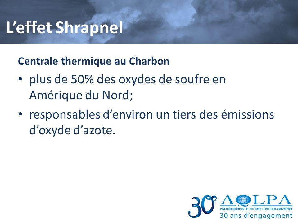 Centrale thermique au Charbon plus de 50% des oxydes de soufre en Amérique du Nord; responsables denviron un tiers des émissions doxyde dazote. Leffet