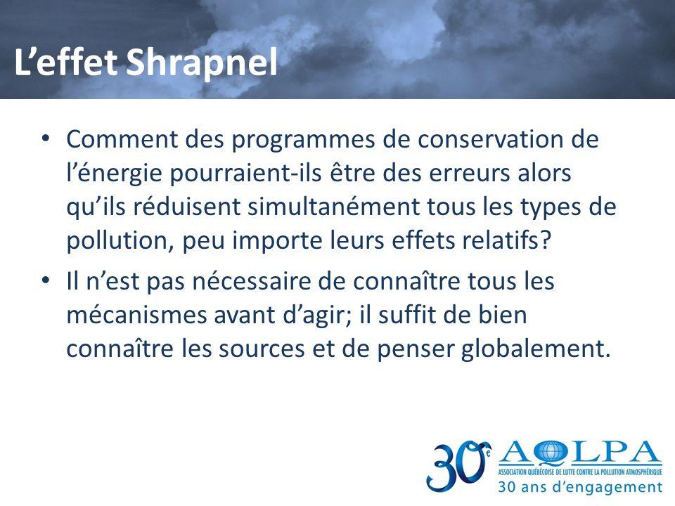 Comment des programmes de conservation de lénergie pourraient-ils être des erreurs alors quils réduisent simultanément tous les types de pollution, pe