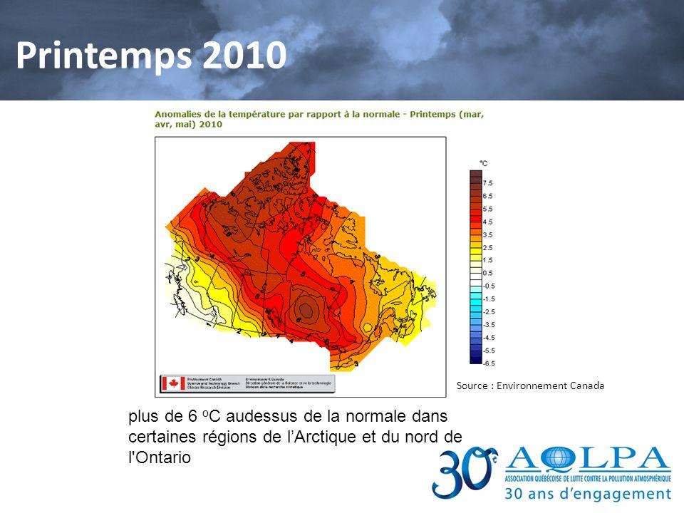 Printemps 2010 Source : Environnement Canada plus de 6 o C audessus de la normale dans certaines régions de lArctique et du nord de l'Ontario